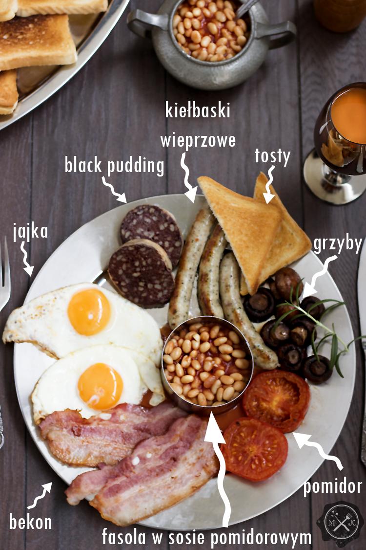 Pełne angielskie śniadanie